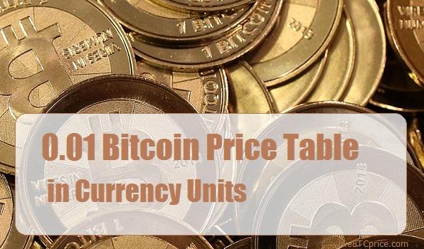 0.01 Bitcoin